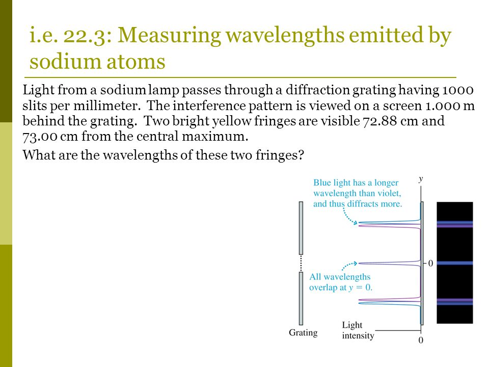 i.e. 22.3: Measuring wavelengths emitted by sodium atoms
