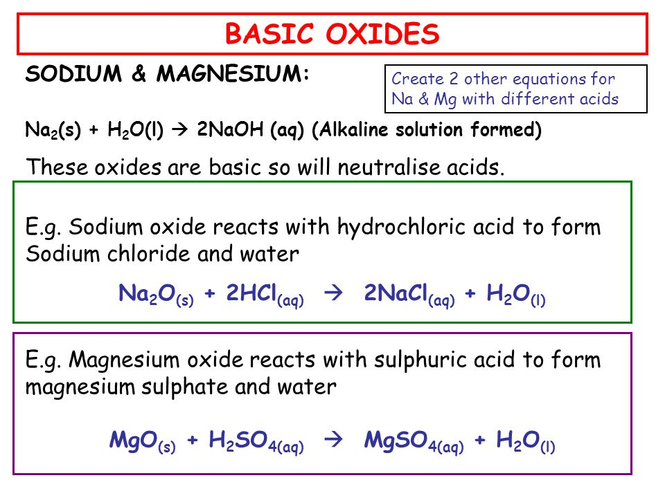 Sodium (Na) and water