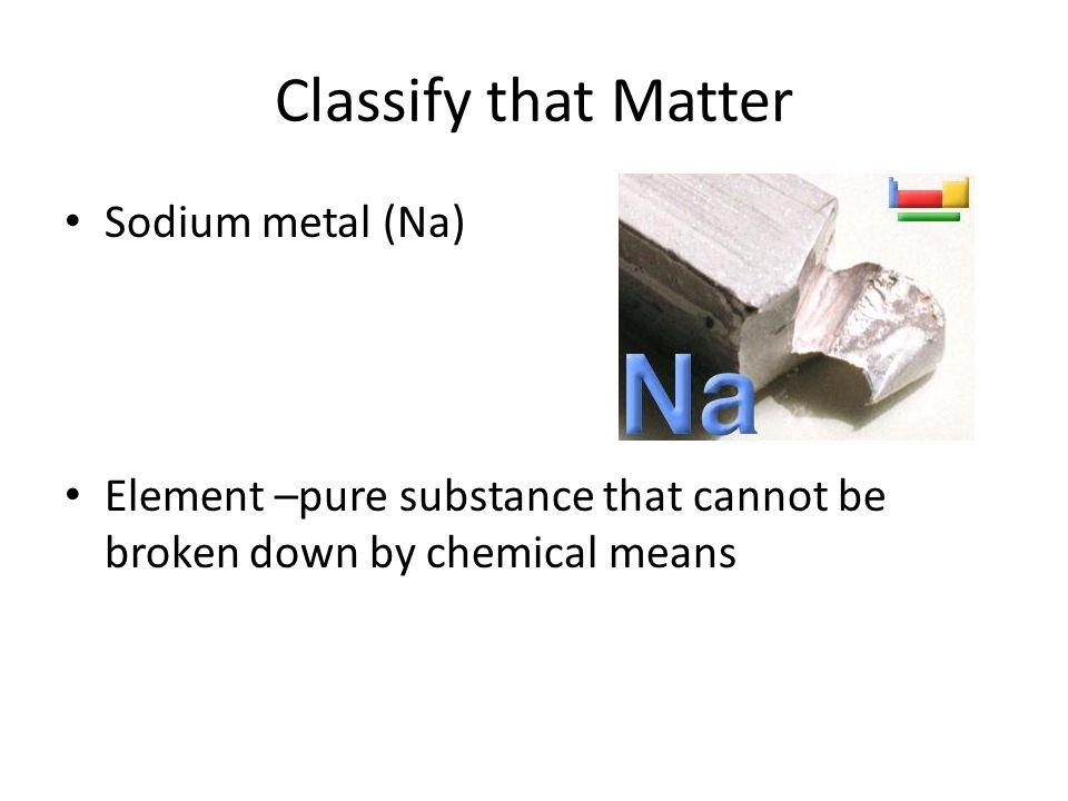 Classify that Matter Sodium metal (Na)