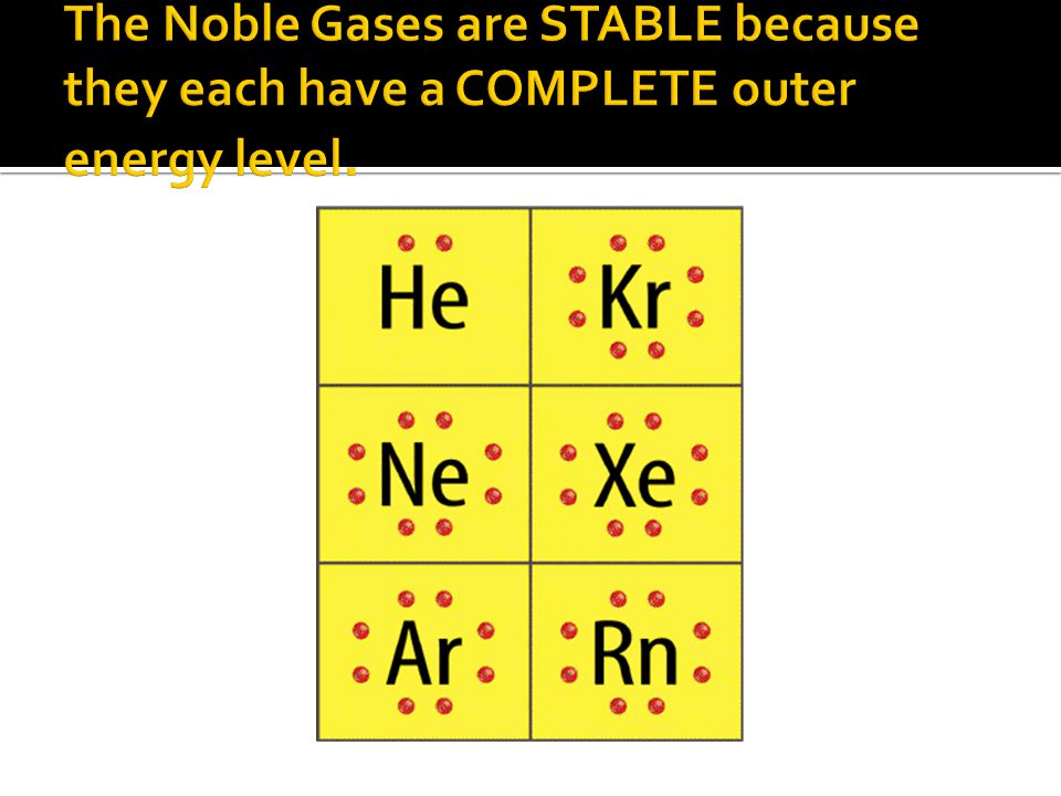 The Noble Gases are STABLE because they each have a COMPLETE outer energy level.