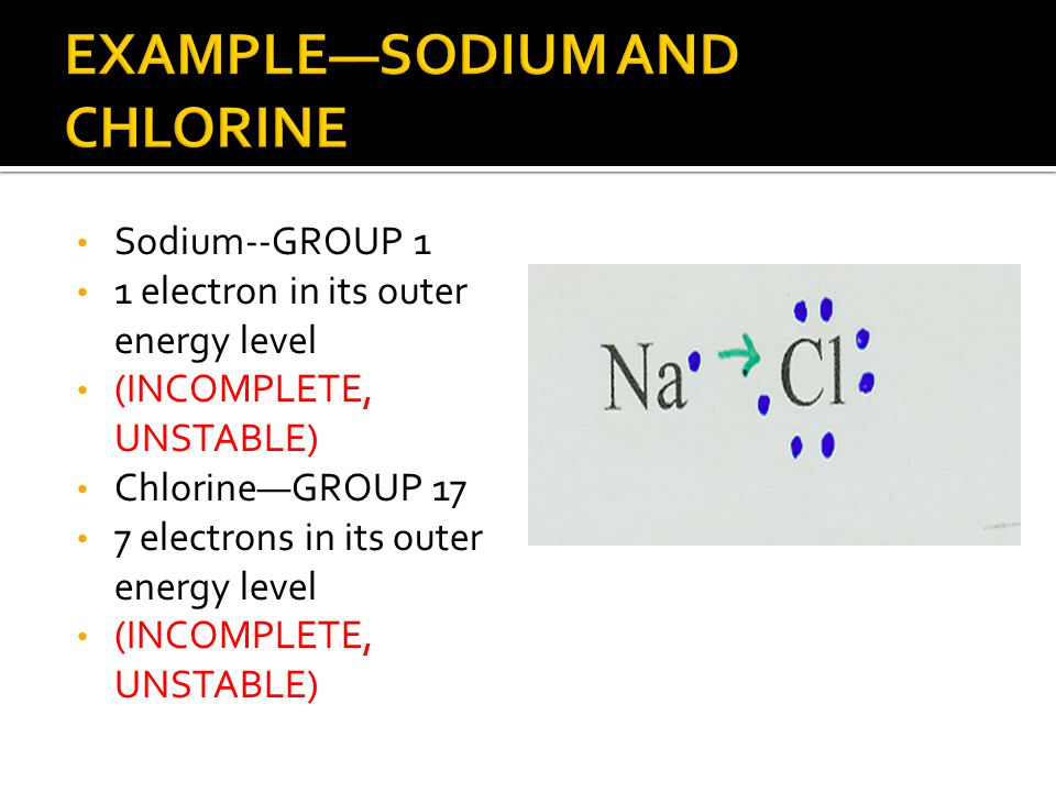 EXAMPLE—SODIUM AND CHLORINE