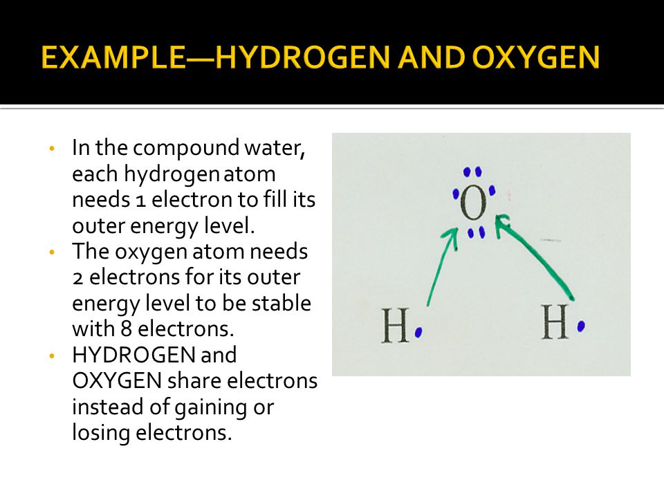 EXAMPLE—HYDROGEN AND OXYGEN