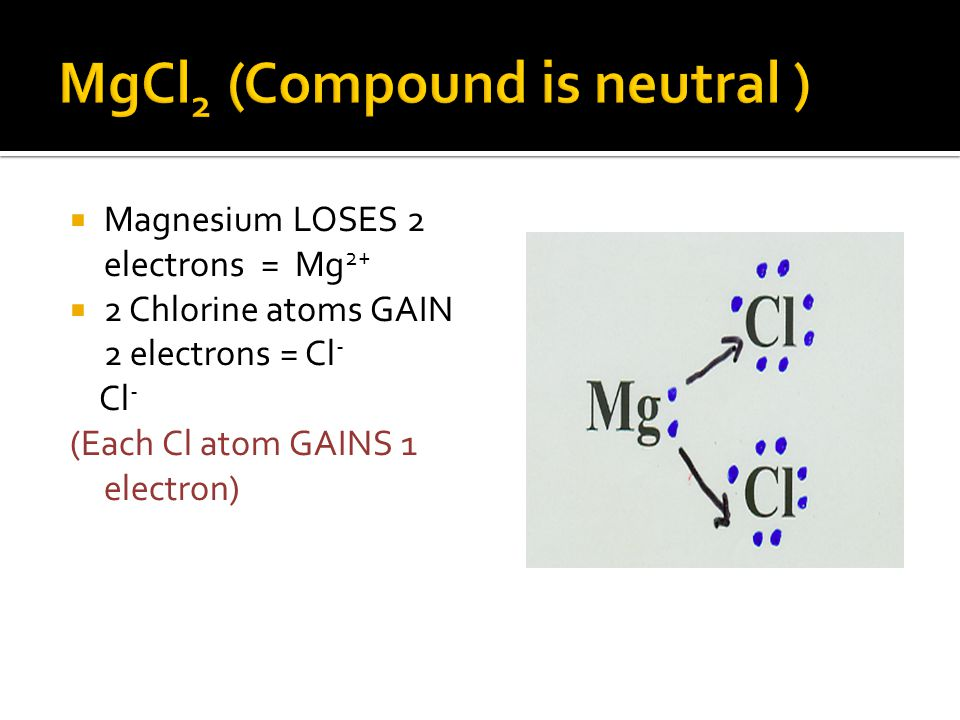 MgCl2 (Compound is neutral )