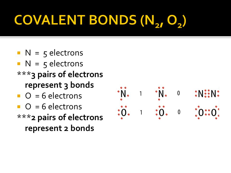 COVALENT BONDS (N2, O2) N = 5 electrons