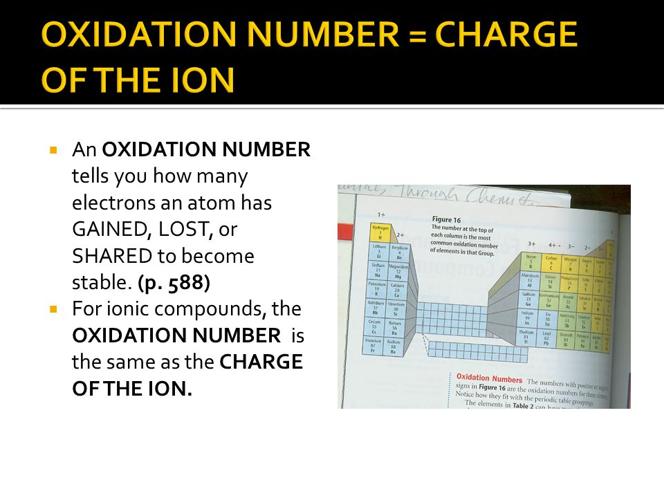 OXIDATION NUMBER = CHARGE OF THE ION