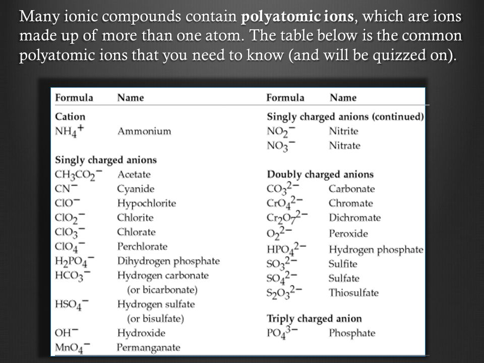 Many ionic compounds contain polyatomic ions, which are ions made up of more than one atom.