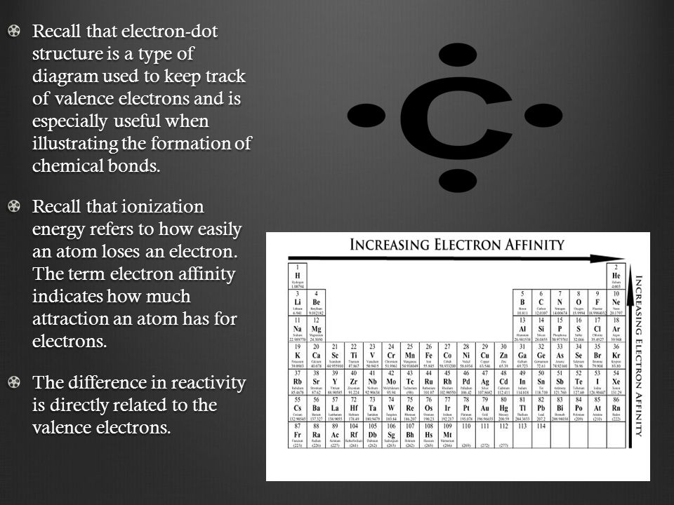 Recall that electron-dot structure is a type of diagram used to keep track of valence electrons and is especially useful when illustrating the formation of chemical bonds.