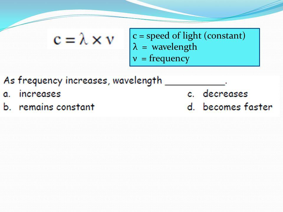 c = speed of light (constant)