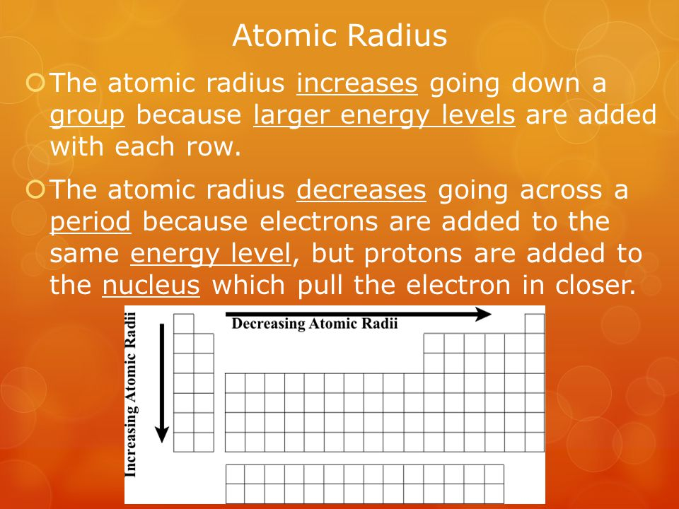Atomic Radius The atomic radius increases going down a group because larger energy levels are added with each row.