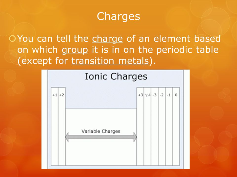 Charges You can tell the charge of an element based on which group it is in on the periodic table (except for transition metals).