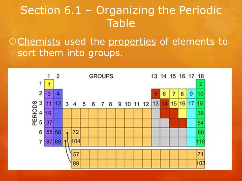 Section 6.1 – Organizing the Periodic Table