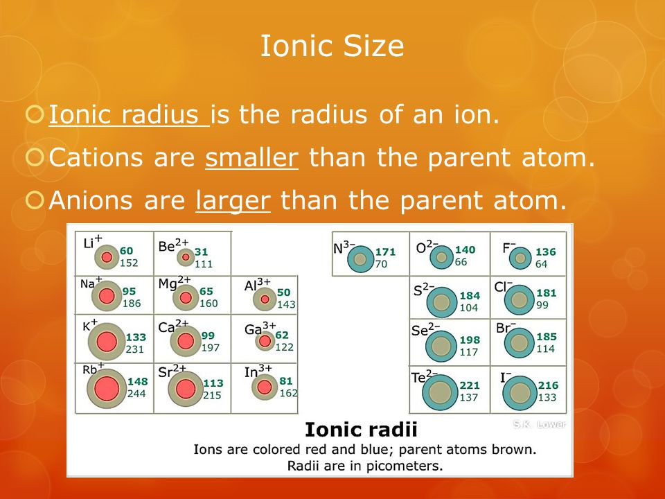 Ionic Size Ionic radius is the radius of an ion.