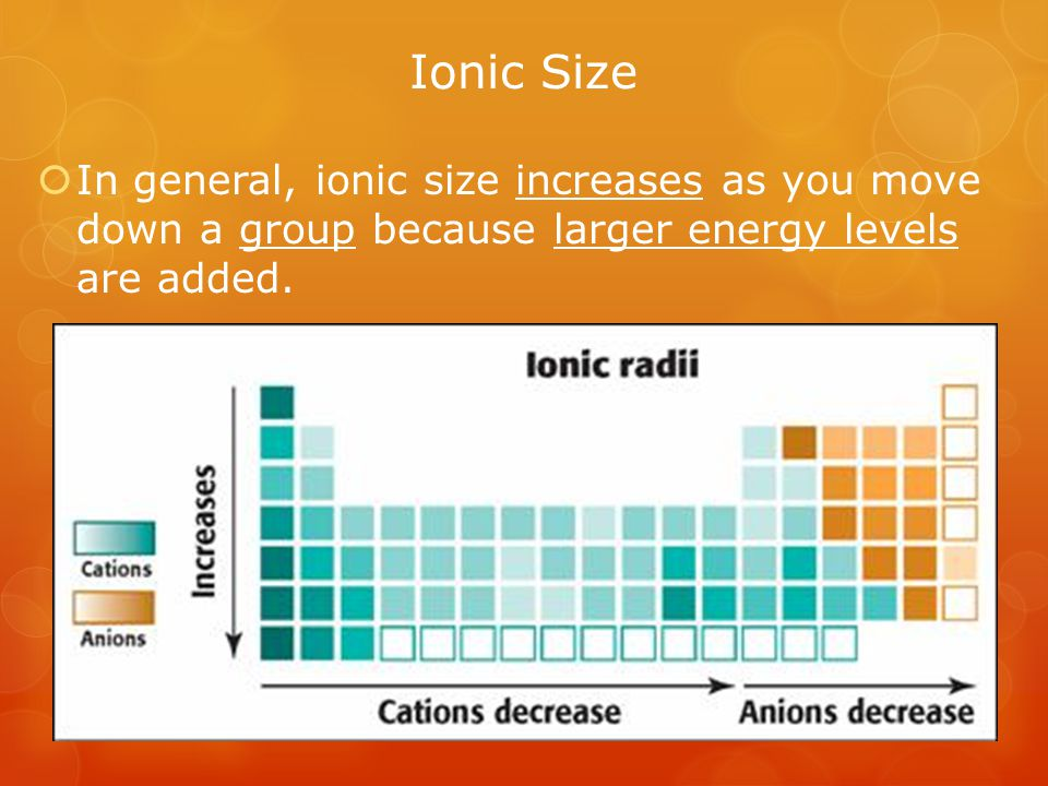 Ionic Size In general, ionic size increases as you move down a group because larger energy levels are added.