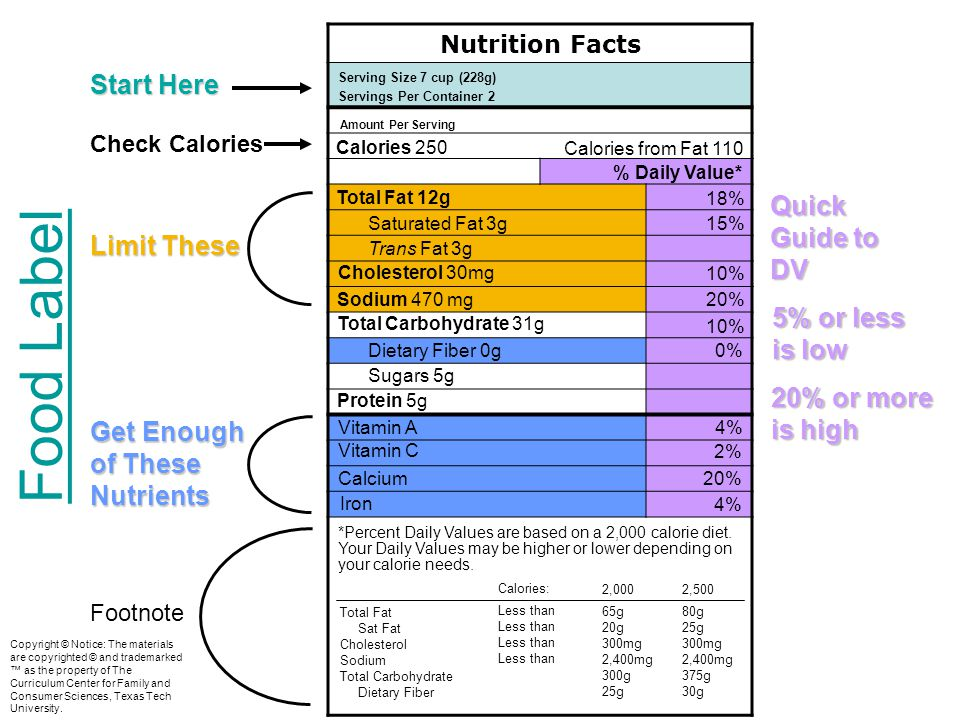Food Label Start Here Quick Guide to DV Limit These 5% or less is low