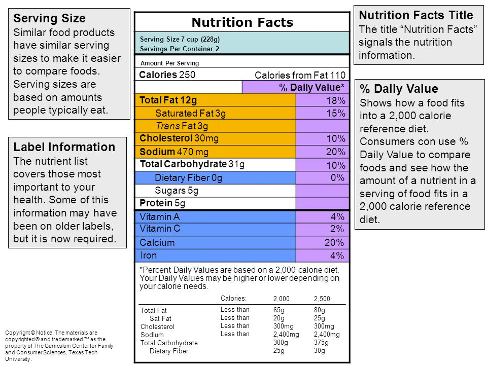 Nutrition Facts Nutrition Facts Title Serving Size % Daily Value