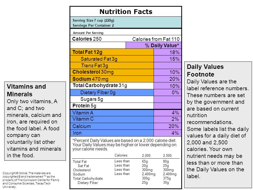 Nutrition Facts Daily Values Footnote Vitamins and Minerals