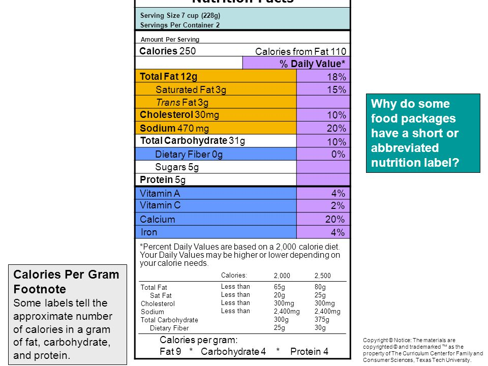 Why do some food packages have a short or abbreviated nutrition label