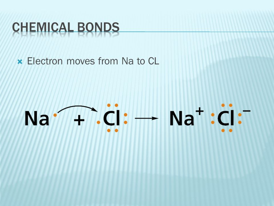 Chemical Bonds Electron moves from Na to CL