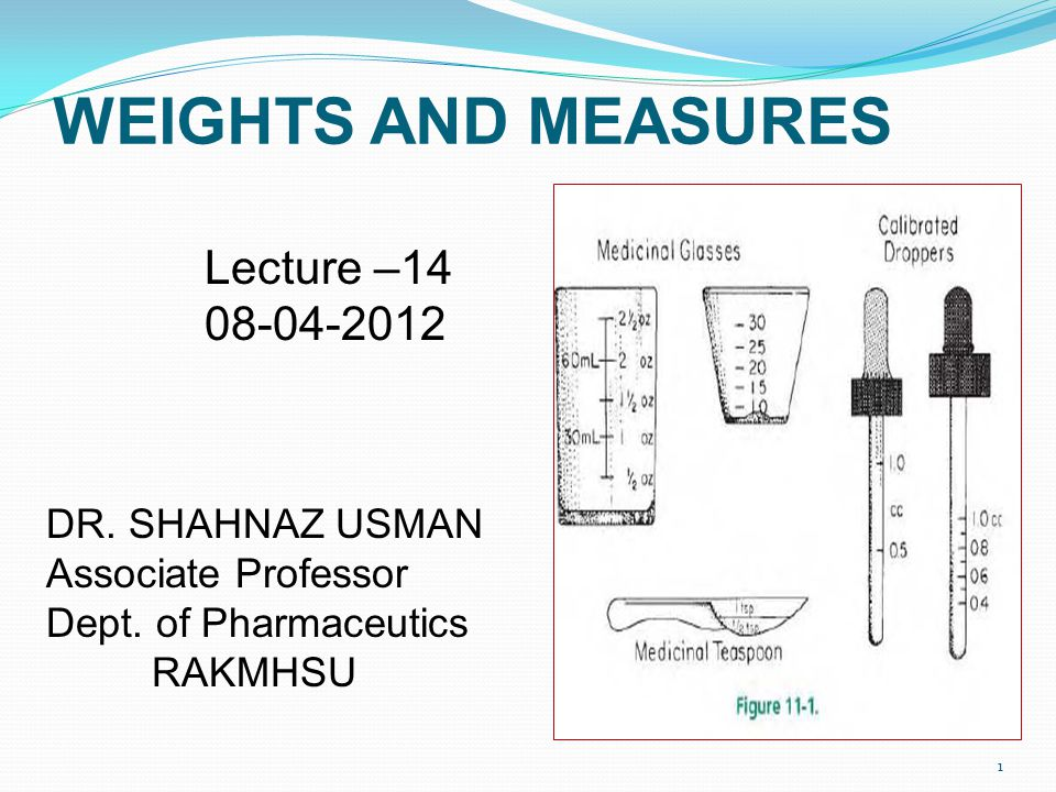 WEIGHTS AND MEASURES Lecture –14 08-04-2012 DR. SHAHNAZ USMAN