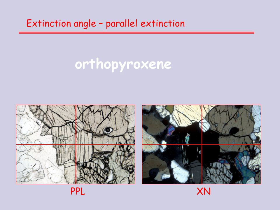 Extinction angle – parallel extinction