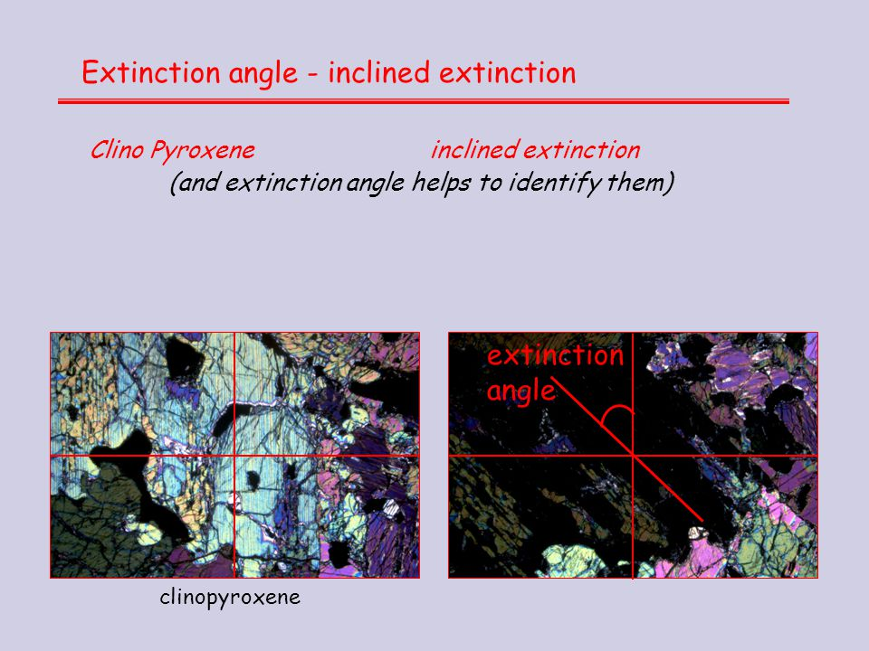 Extinction angle - inclined extinction