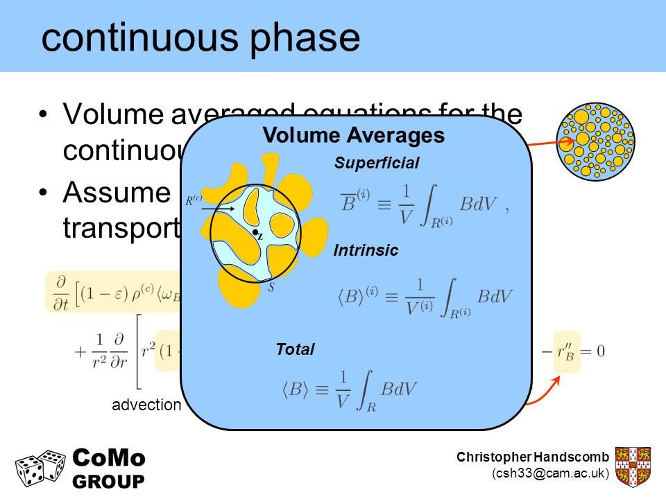 continuous phase Volume averaged equations for the continuous phase