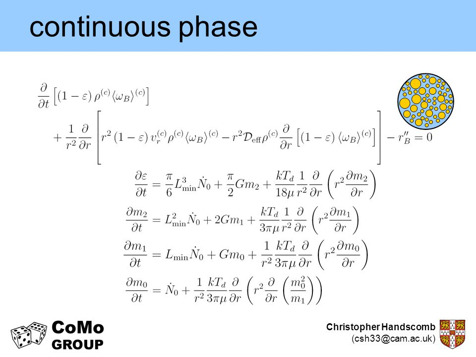 continuous phase