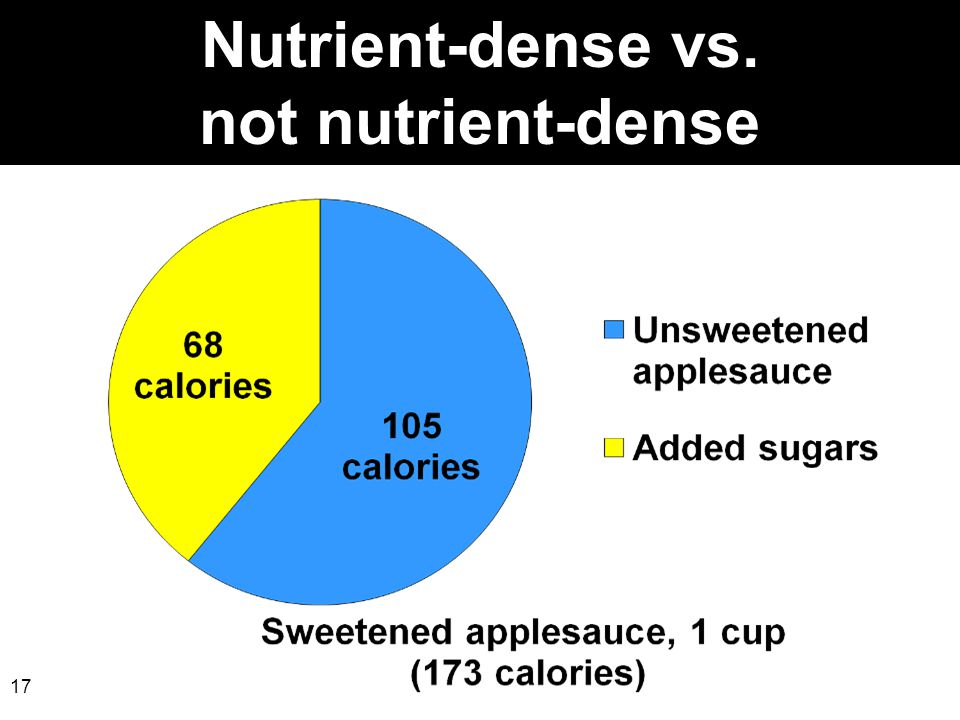 Nutrient-dense vs. not nutrient-dense