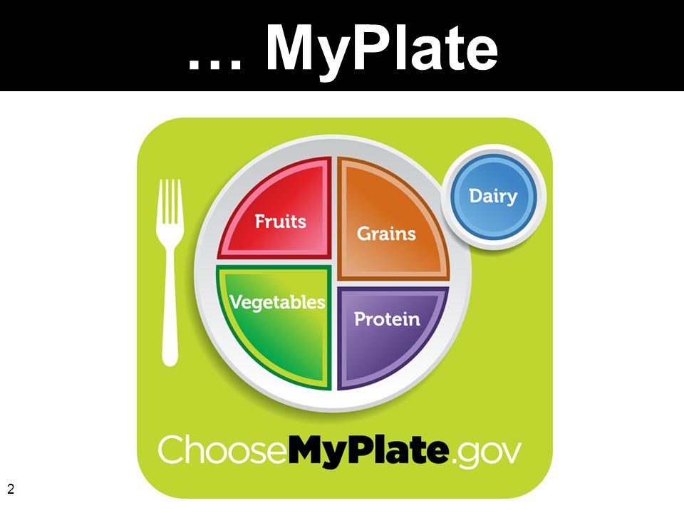 … MyPlate