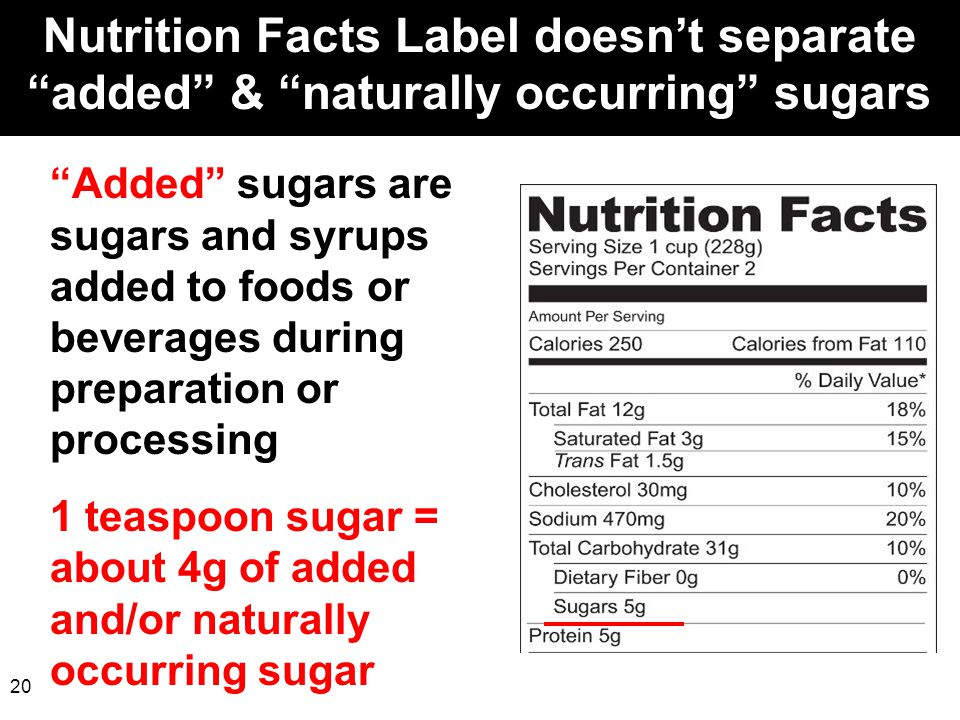 Nutrition Facts Label doesn't separate added & naturally occurring sugars