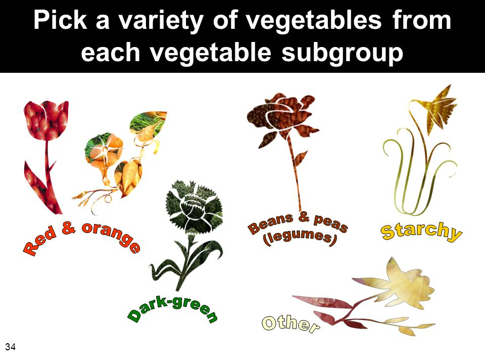 Pick a variety of vegetables from each vegetable subgroup