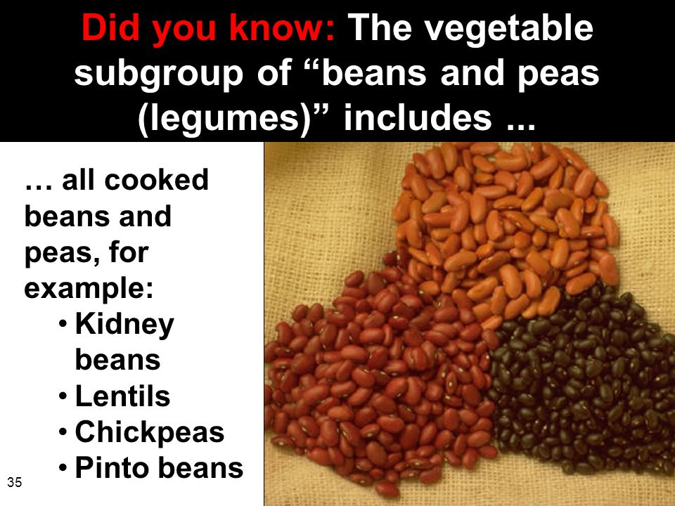 Did you know: The vegetable subgroup of beans and peas (legumes) includes ...