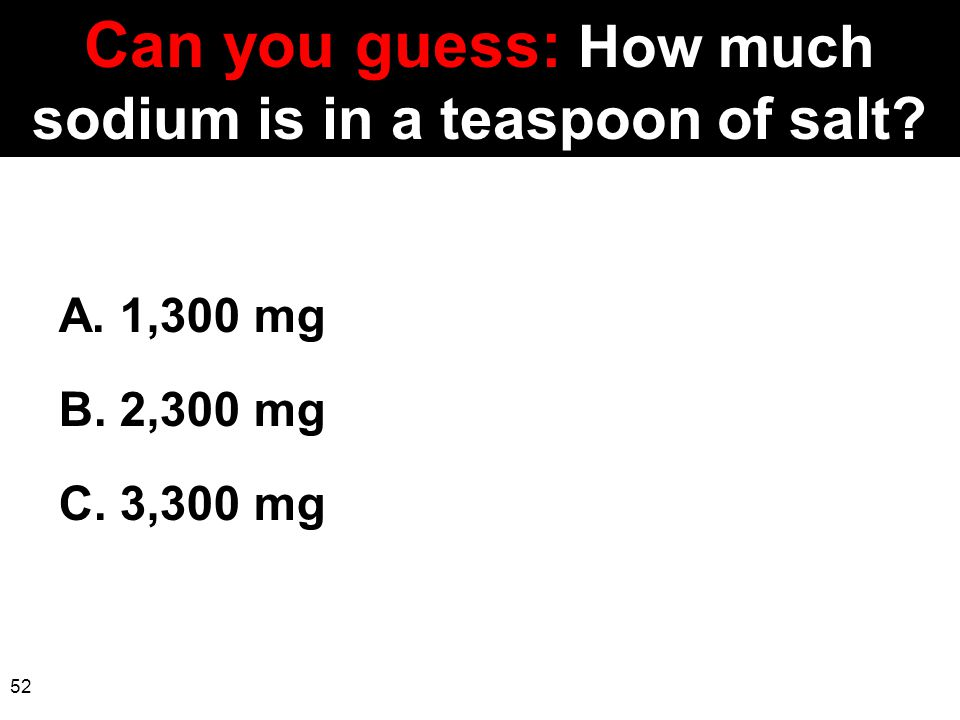 Can you guess: How much sodium is in a teaspoon of salt