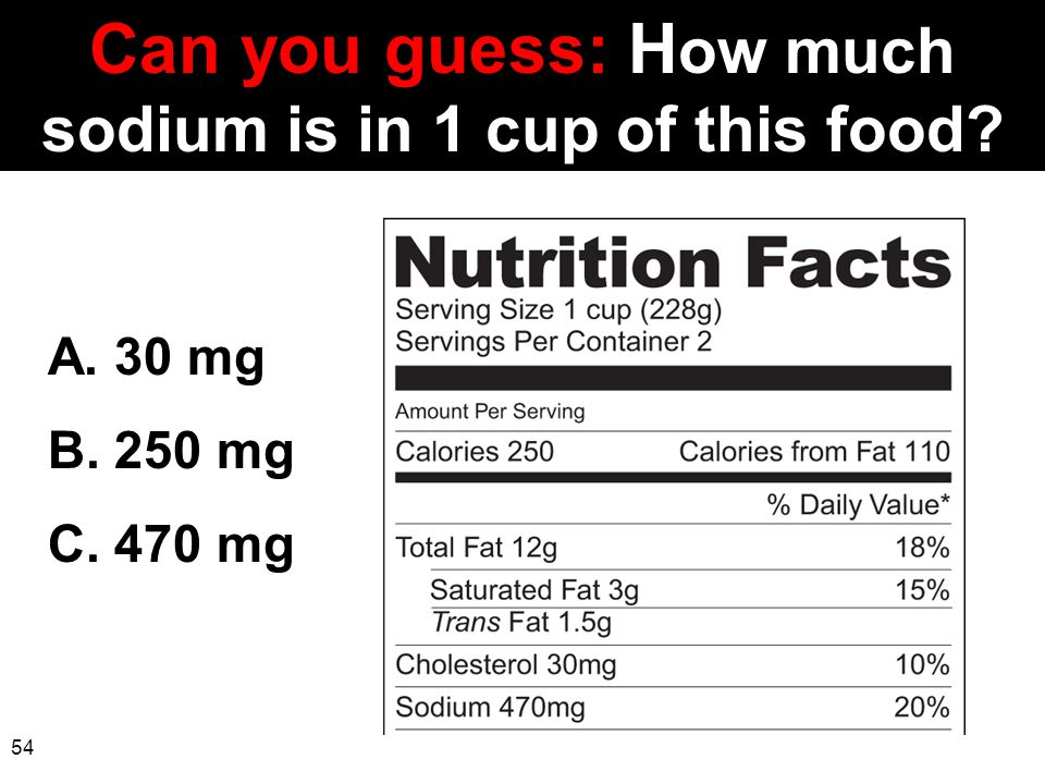 Can you guess: How much sodium is in 1 cup of this food