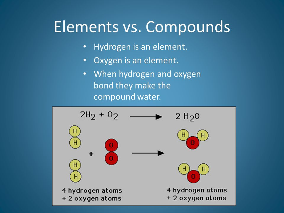 Elements vs. Compounds Hydrogen is an element. Oxygen is an element.
