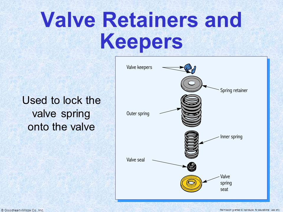Valve Retainers and Keepers