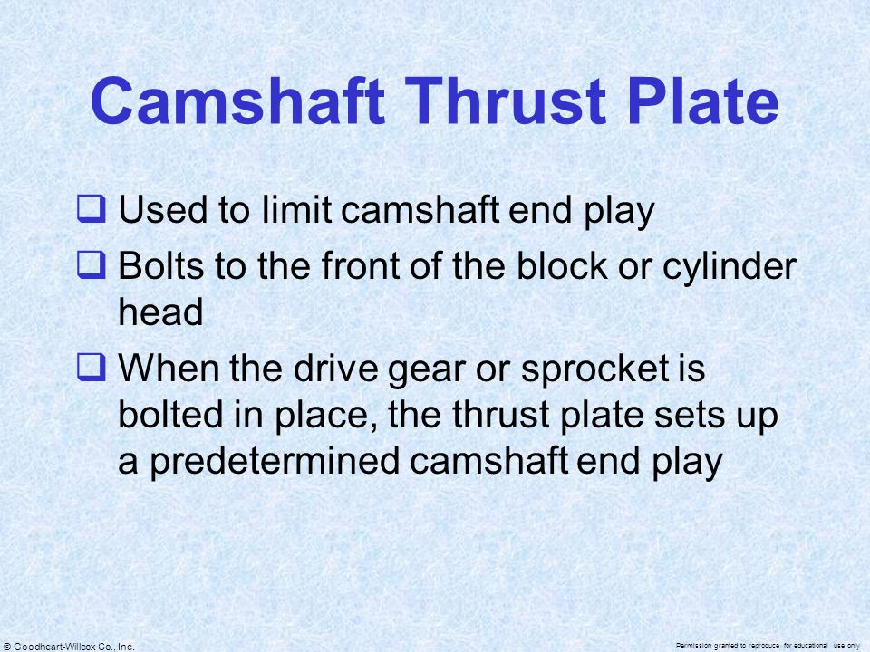 Camshaft Thrust Plate Used to limit camshaft end play