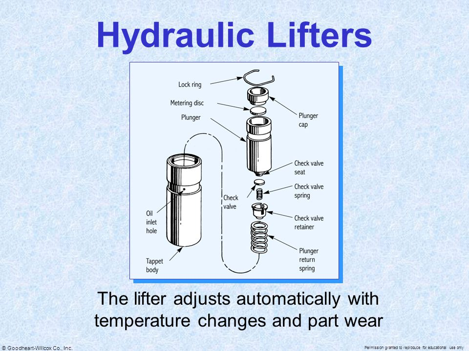 Hydraulic Lifters The lifter adjusts automatically with temperature changes and part wear