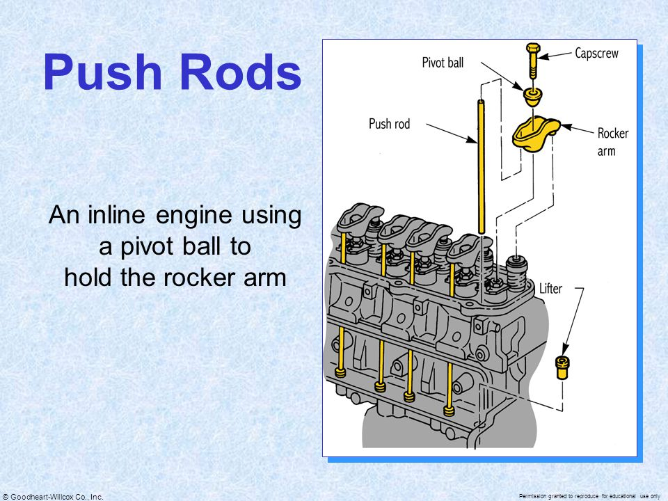 An inline engine using a pivot ball to hold the rocker arm