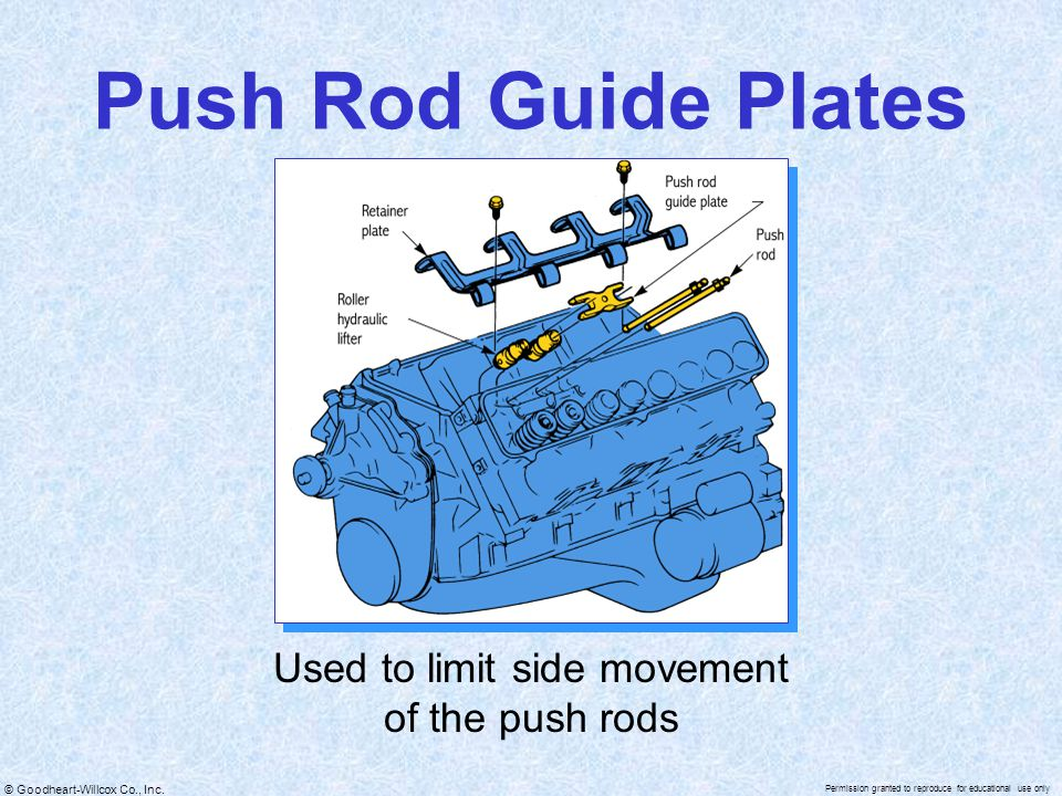 Used to limit side movement of the push rods