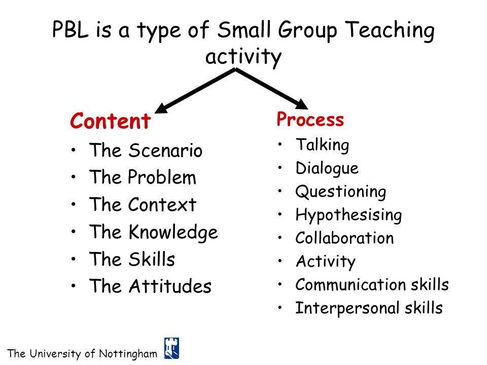 PBL is a type of Small Group Teaching activity