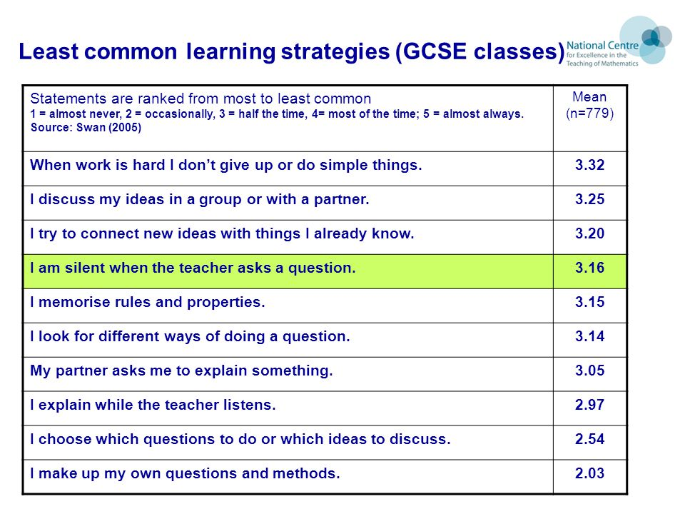 Least common learning strategies (GCSE classes)