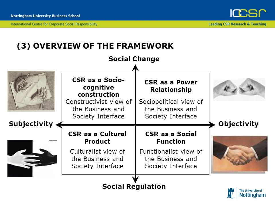 (3) OVERVIEW OF THE FRAMEWORK