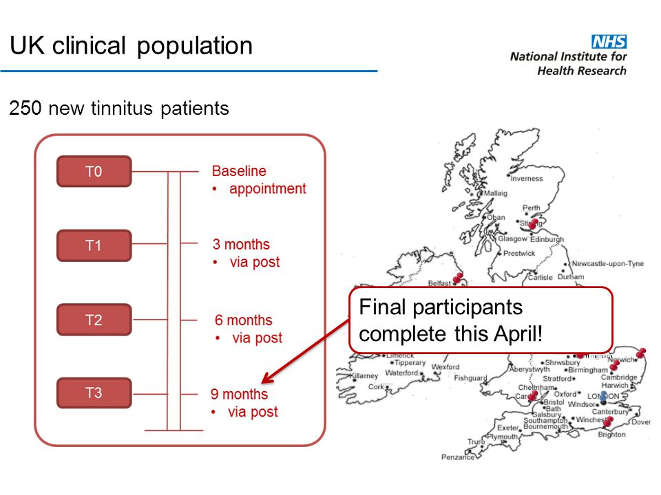 UK clinical population