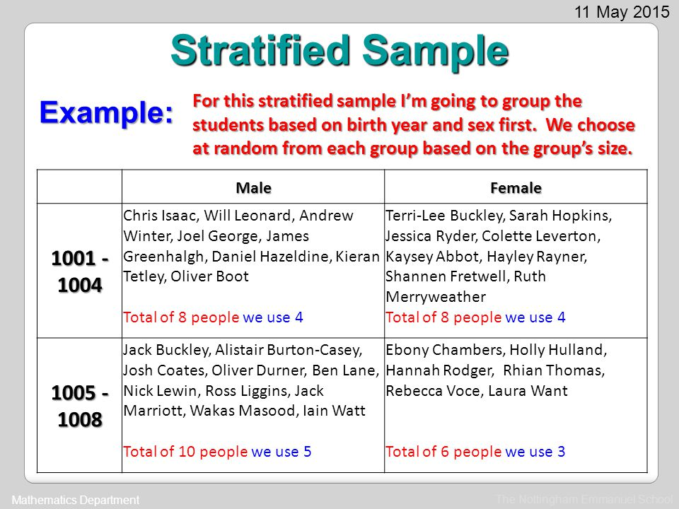Stratified Sample Example: 1001 - 1004 1005 - 1008