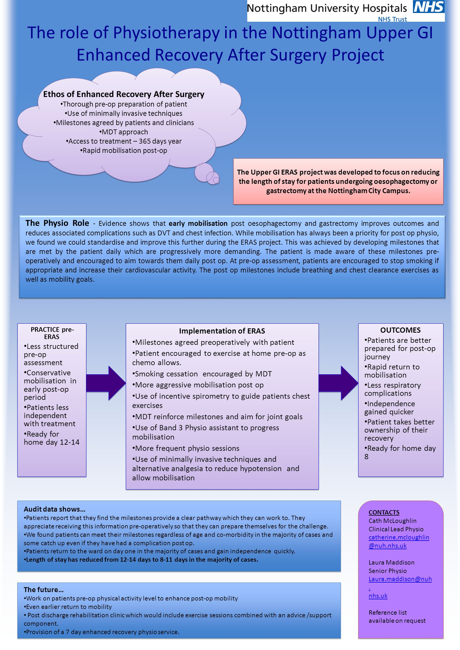 Ethos of Enhanced Recovery After Surgery Implementation of ERAS