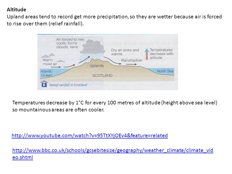 Altitude Upland areas tend to record get more precipitation, so they are wetter because air is forced to rise over them (relief rainfall).