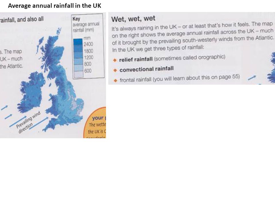 Average annual rainfall in the UK