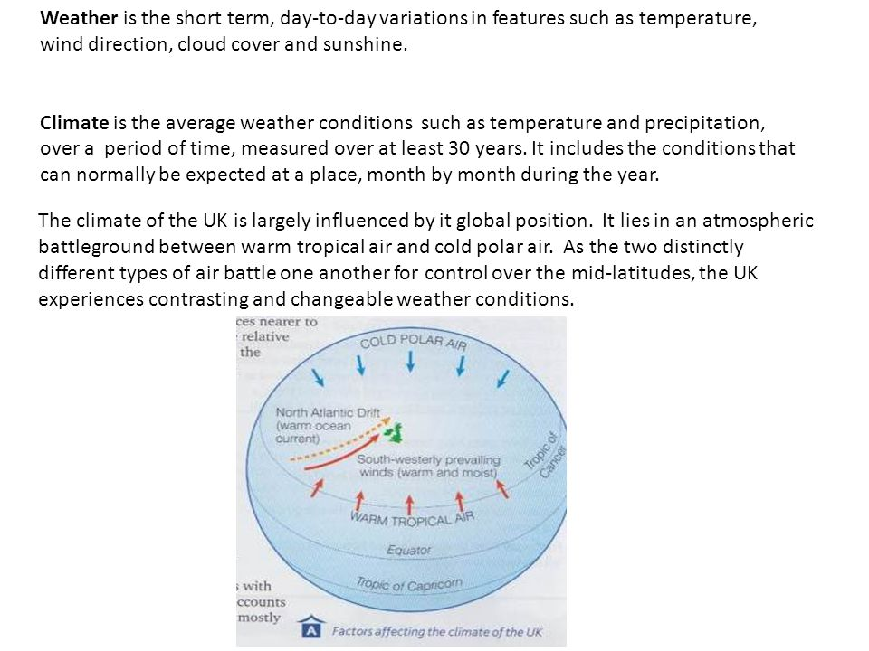 Weather is the short term, day-to-day variations in features such as temperature, wind direction, cloud cover and sunshine.
