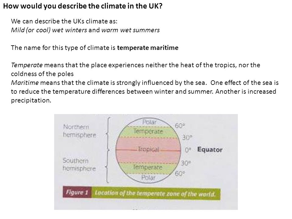 How would you describe the climate in the UK